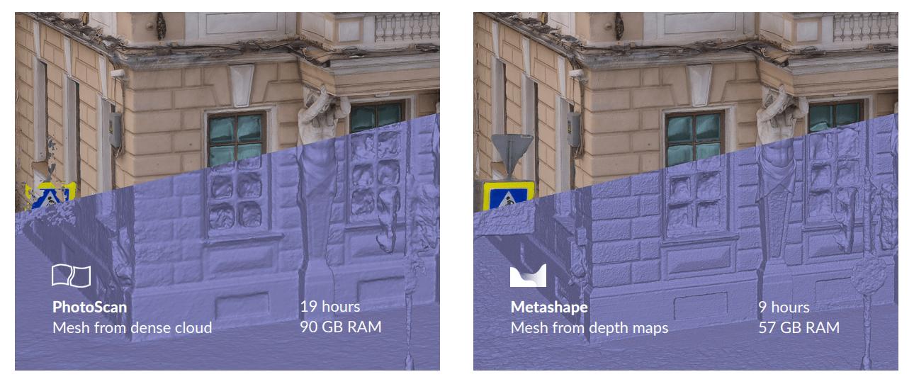 Photoscan pasa a llamarse Metashape en su última actualización.