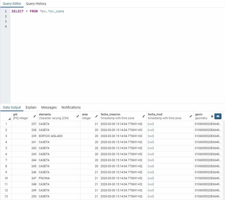 Imagen disparador PostgreSQL